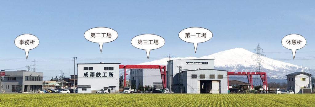成澤鉄工所は、「事務所」「第一工場」「第二工場」「第三工場」「休憩所」の5つの建物からなっています。